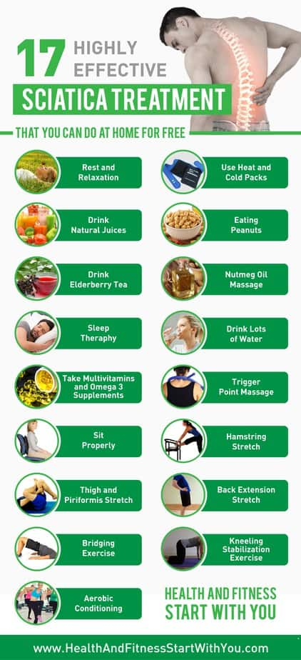 17 Highly Effective Treatment For Sciatica Pain